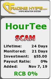 ссылка на мониторинг https://trading-hyips.com/details/lid/1023/
