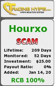 ссылка на мониторинг https://trading-hyips.com/details/lid/1042/