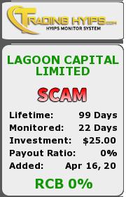 ссылка на мониторинг https://trading-hyips.com/details/lid/1058/