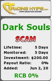 ссылка на мониторинг https://trading-hyips.com/details/lid/1065/
