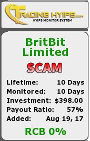 BritBit Limited мониторинг 2