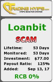 Loanbit мониторинг 8