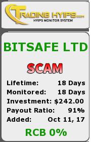 BitSafe мониторинг 2