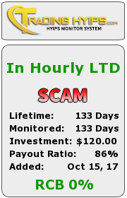 trading-hyips.com - hyip in hourly ltd