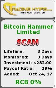 Bit Hammer мониторинг 6
