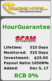 ссылка на мониторинг https://trading-hyips.com/details/lid/286/