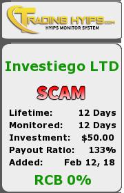ссылка на мониторинг https://trading-hyips.com/details/lid/353/