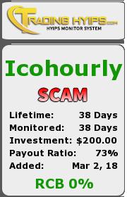 trading-hyips.com - hyip ico hourly ltd