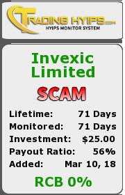 ссылка на мониторинг https://trading-hyips.com/details/lid/375/