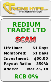 http://trading-hyips.com/details/lid/388/
