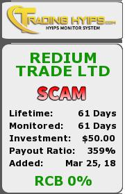 trading-hyips.com - hyip redium trade ltd
