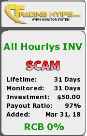 trading-hyips.com - hyip all hourlys
