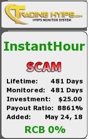 ссылка на мониторинг https://trading-hyips.com/details/lid/444/