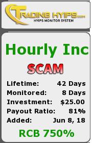 ссылка на мониторинг https://trading-hyips.com/details/lid/459/