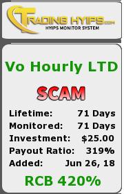 trading-hyips.com - hyip vohourly