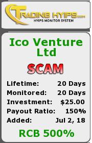ссылка на мониторинг https://trading-hyips.com/details/lid/483/