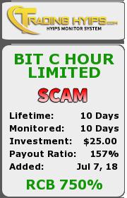 ссылка на мониторинг https://trading-hyips.com/details/lid/487/