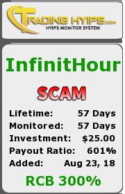 ссылка на мониторинг https://trading-hyips.com/details/lid/547/