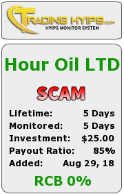 http://trading-hyips.com/details/lid/557/
