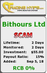 ссылка на мониторинг https://trading-hyips.com/details/lid/566/