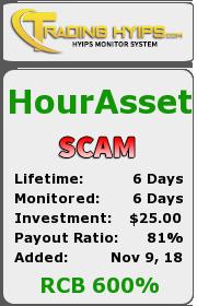 ссылка на мониторинг https://trading-hyips.com/details/lid/661/