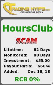 ссылка на мониторинг https://trading-hyips.com/details/lid/712/