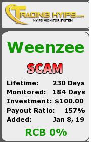 ссылка на мониторинг https://trading-hyips.com/details/lid/730/