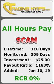 ссылка на мониторинг https://trading-hyips.com/details/lid/736/