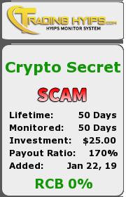 trading-hyips.com