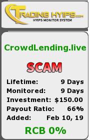 ссылка на мониторинг https://trading-hyips.com/details/lid/772/