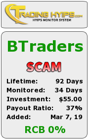 http://trading-hyips.com/details/lid/804/