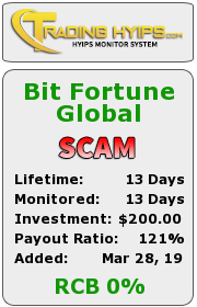 http://trading-hyips.com/details/lid/825/