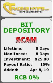 ссылка на мониторинг https://trading-hyips.com/details/lid/840/