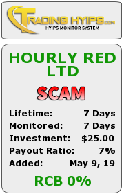 http://trading-hyips.com/details/lid/881/