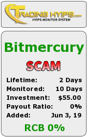 http://trading-hyips.com/details/lid/915/