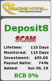 ссылка на мониторинг https://trading-hyips.com/details/lid/930/