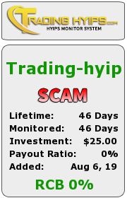 http://trading-hyips.com/details/lid/965/