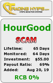 ссылка на мониторинг https://trading-hyips.com/details/lid/973/