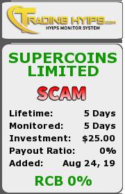 ссылка на мониторинг https://trading-hyips.com/details/lid/975/